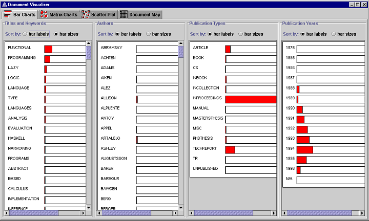 Screenshot of the bar charts visualization of the Document Visualizer