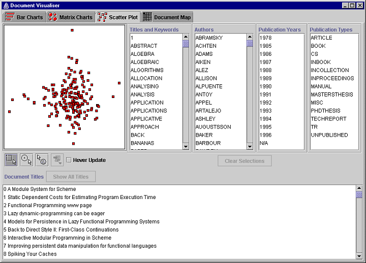 Screenshot of the Document Visualizer's scatter plot visualization