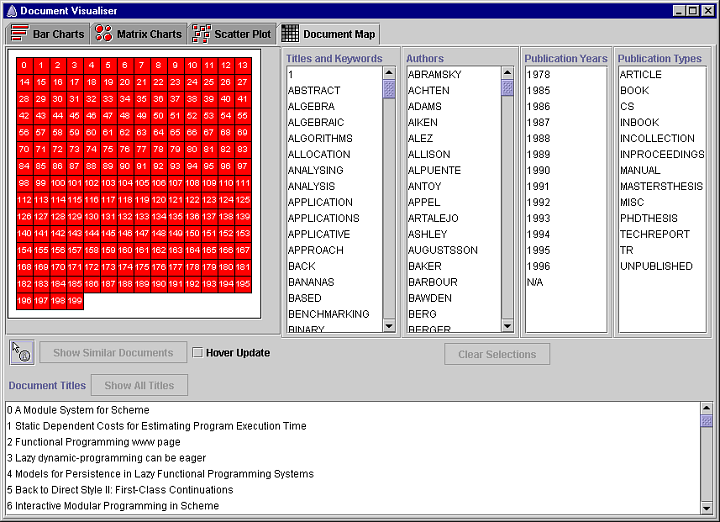 Screenshot of the document map visualization of the Document Visualizer