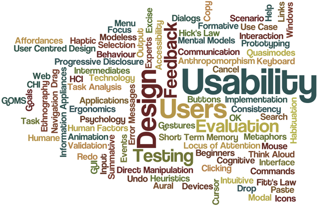 A Wordle Visualization of Usability and Interaction Design Terms